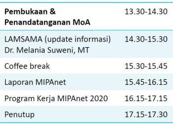 Notulen Rapat Kerja MIPAnet Parapat Sumatera Utara, 10 Oktober 2019